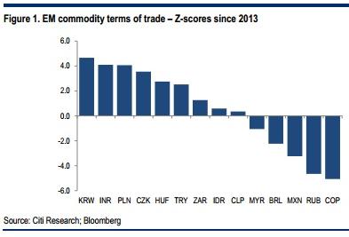 Global_trade_1