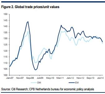 Global_trade_2