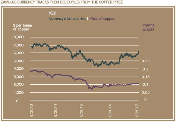Zambia_currency_copper-600
