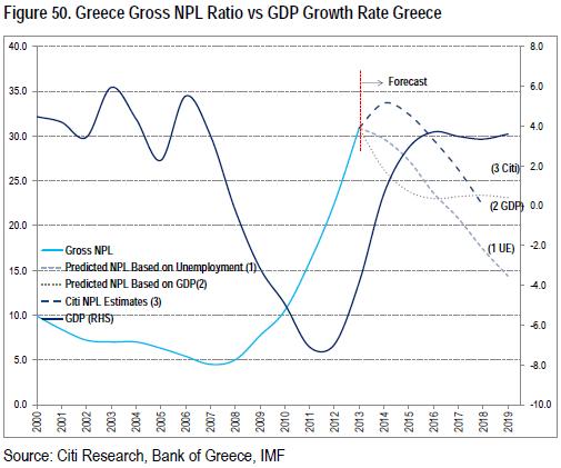 Greece_chart_DK