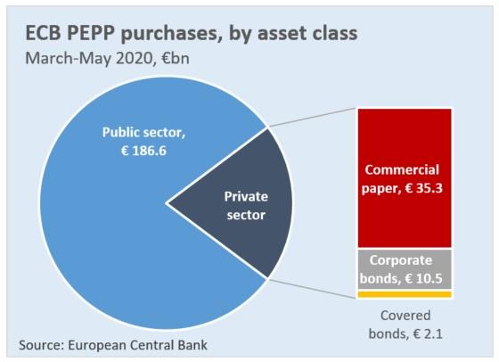 ECB graph1