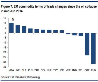 Global_trade_5