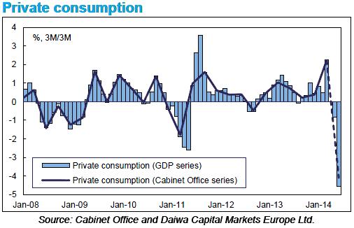 FX_Japan_private_consumption