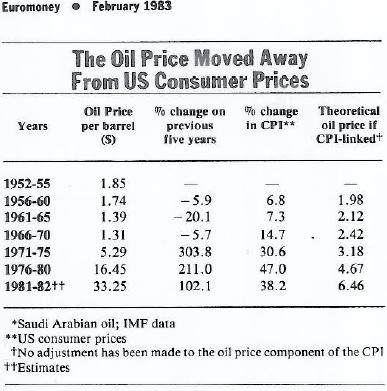 Oil_1983