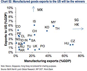 Global_trade_9