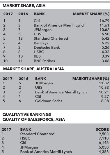 Market_share_asia-378
