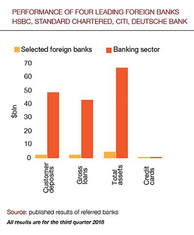 Foreign_banks_1b_400