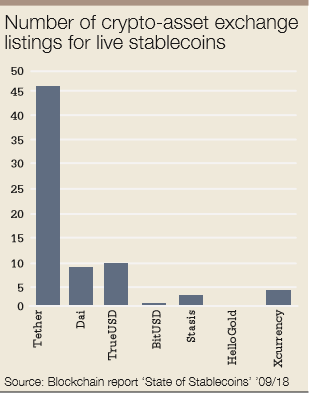 stablecoin_number_of-310
