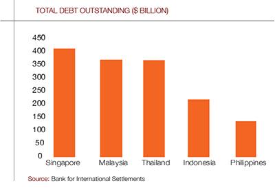 Philippines-cap-markets-graph2