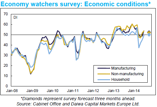 FX_Japan_economic_conditions