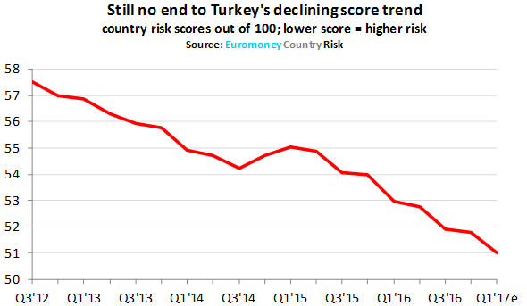ECR_Turkey_still_no_end-590