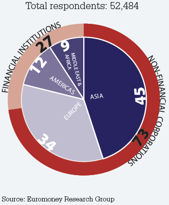 total-survey-responses-2014