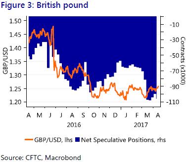 CFTC_pound-380