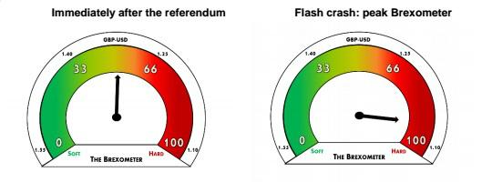 brexometer EM fit-540