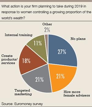 PB_women_graph3_actions