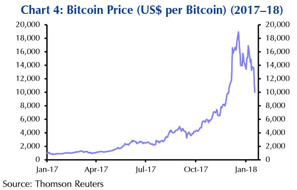 bitcoin_price-600