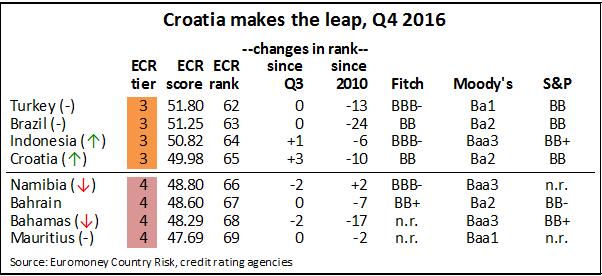 ECR_Croatia_leap-602