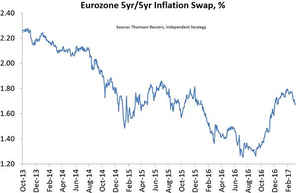 Eurozone_5yr-600