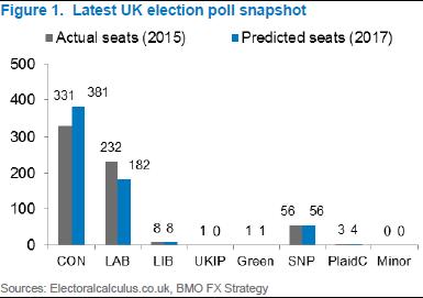 UK_election_poll-385