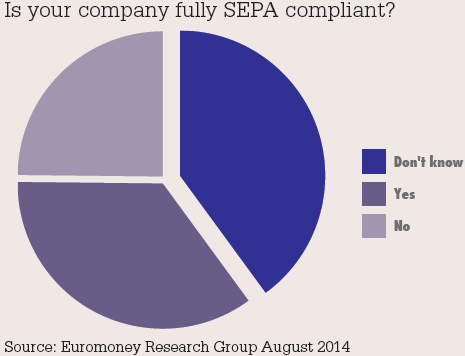 Is your company fully SEPA compliant