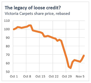 Victoria-Carpets-share-price-graph-300