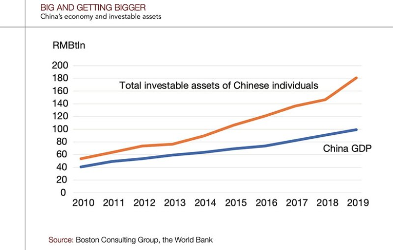 China-ecomony-big-and-bigger-780.jpg