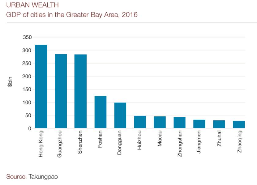 China_urban_wealth-780