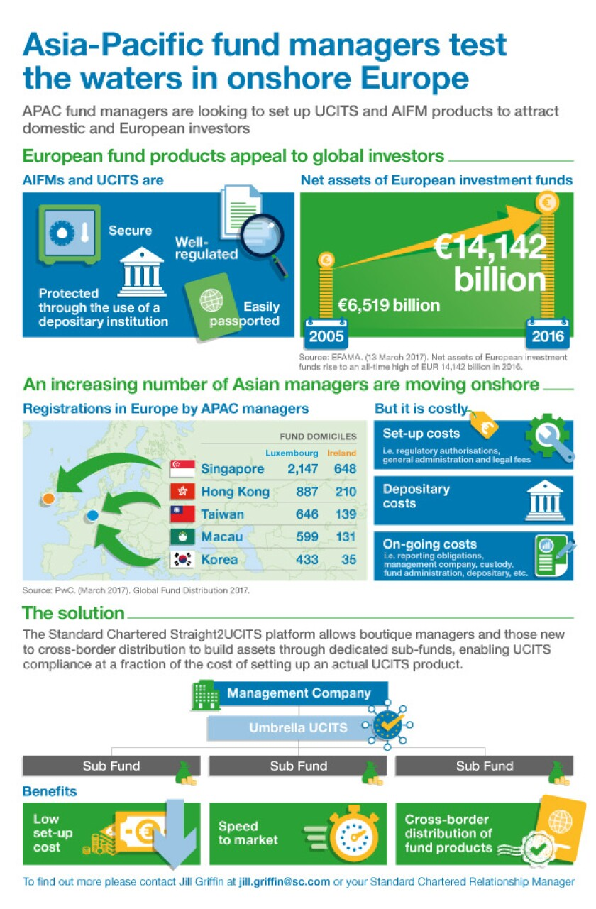 scb_infographic_ucits_v4_600px_20-06-17
