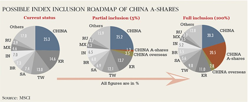 Asia graph 600W