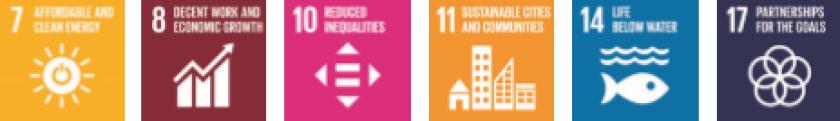 SDG_triodos