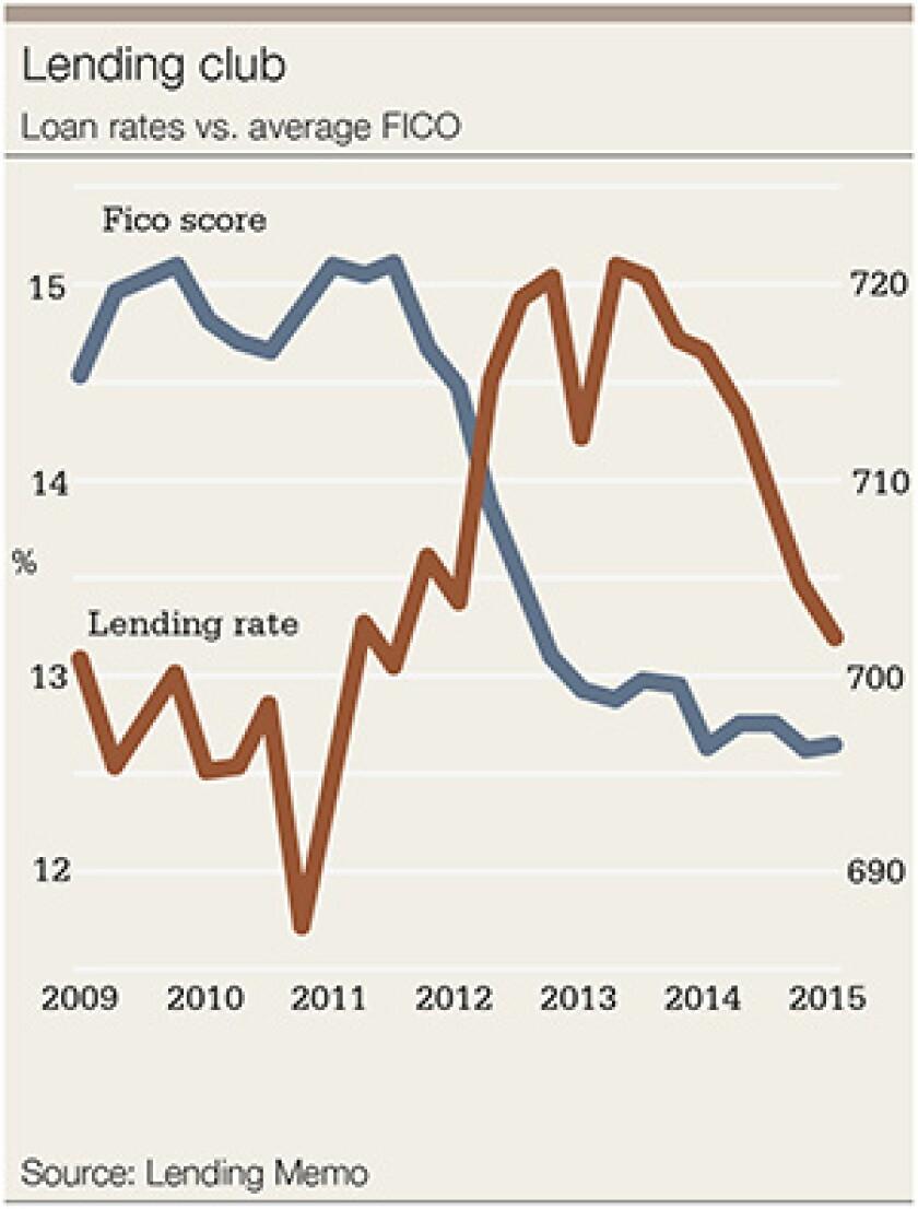 lenders lending-300