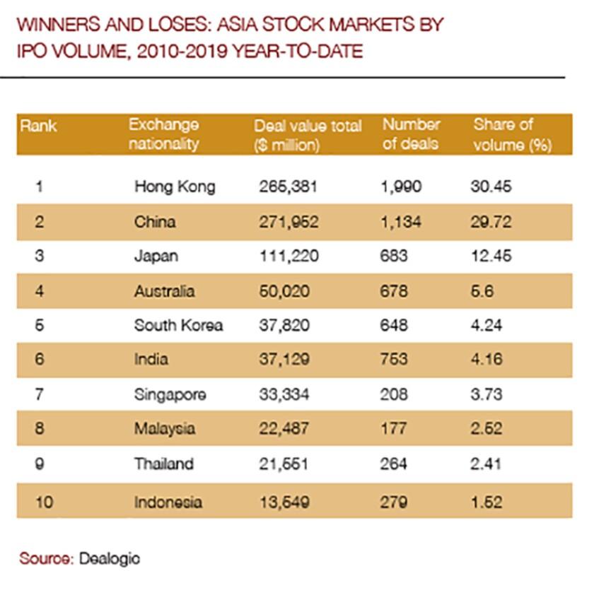 singapore_graph2_780