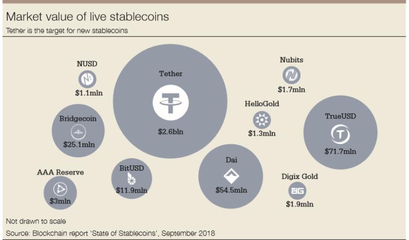 stablecoin_market_value-780