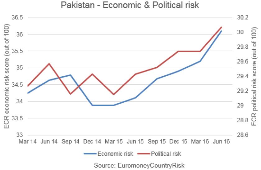 Pakistan_ECR_2-550