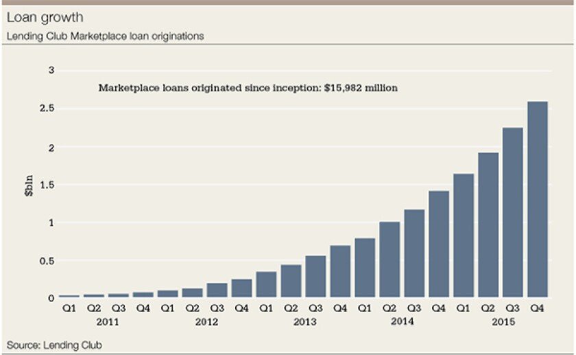 lenders consistent NEW-600