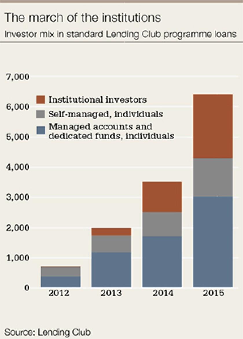 lenders investor NEW-300