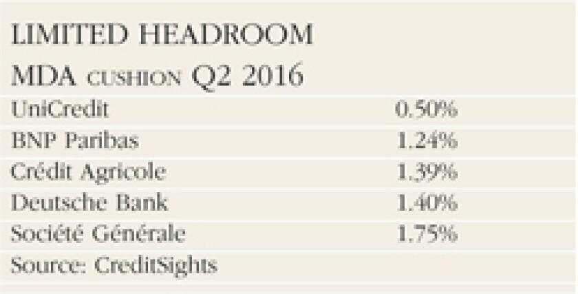 headroom-basel4-250x127