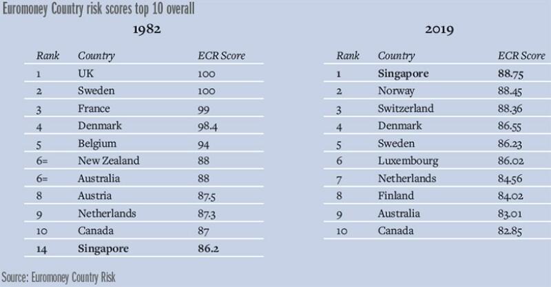 ECR_top_10_chart-780.jpg