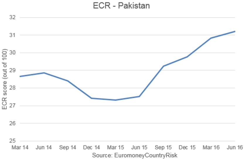 Pakistan_ECR_1-550