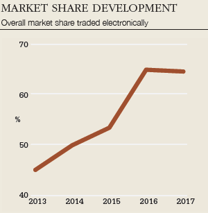 FX_market_share-300