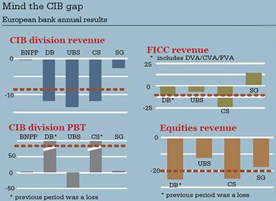 CIB_gap_1-400