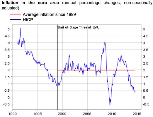 Draghi_chart_2_inflation