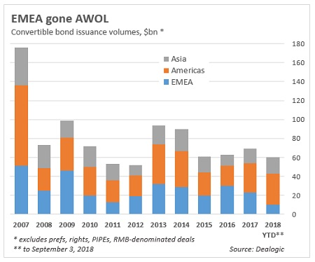 EQL volumes graph new