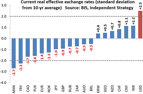 Roche_exchange_rates-600